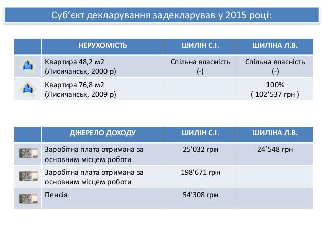 2015-2-638