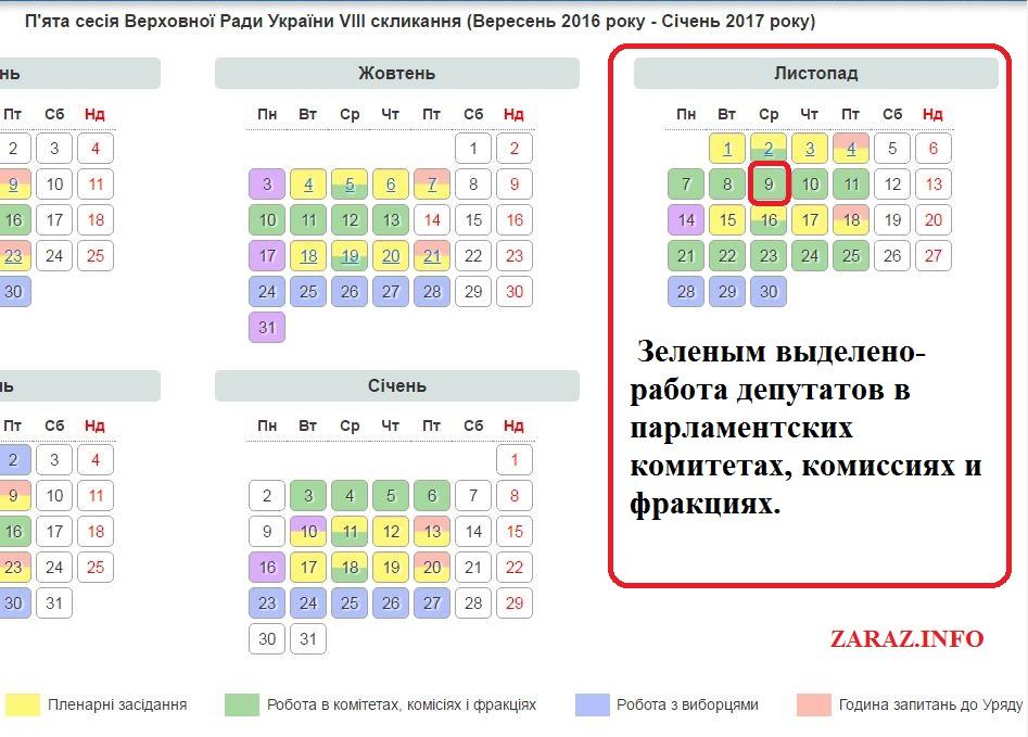 dunaev-noyabr-robota-v-komitetah-101116