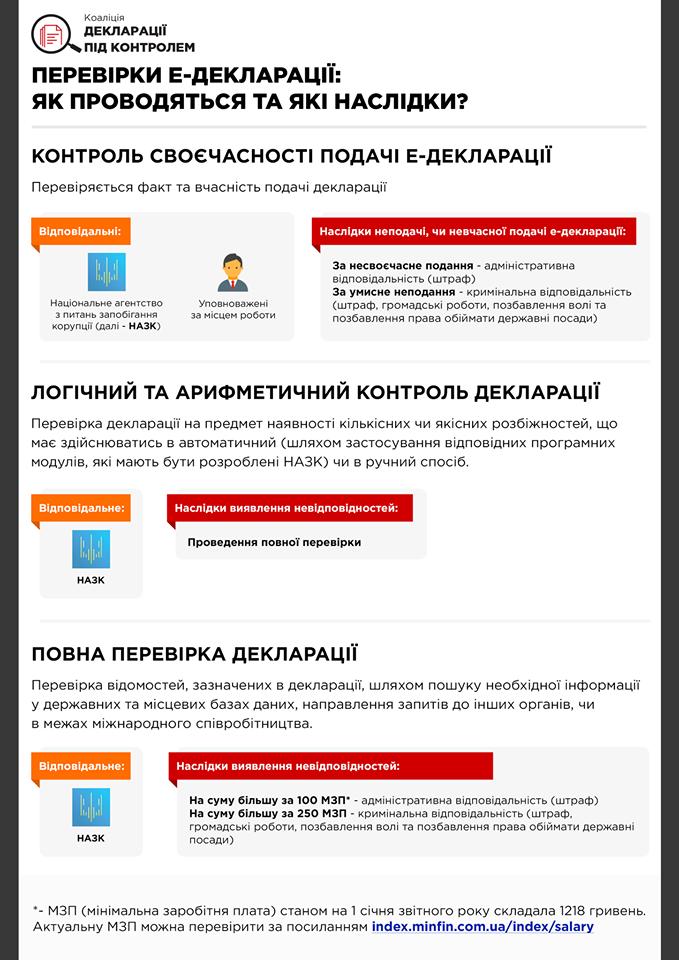 monitoring-sposoba-zhizni-deklaratsii-03